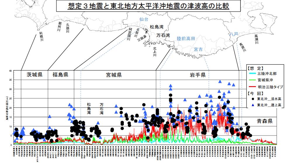 八重山 地震