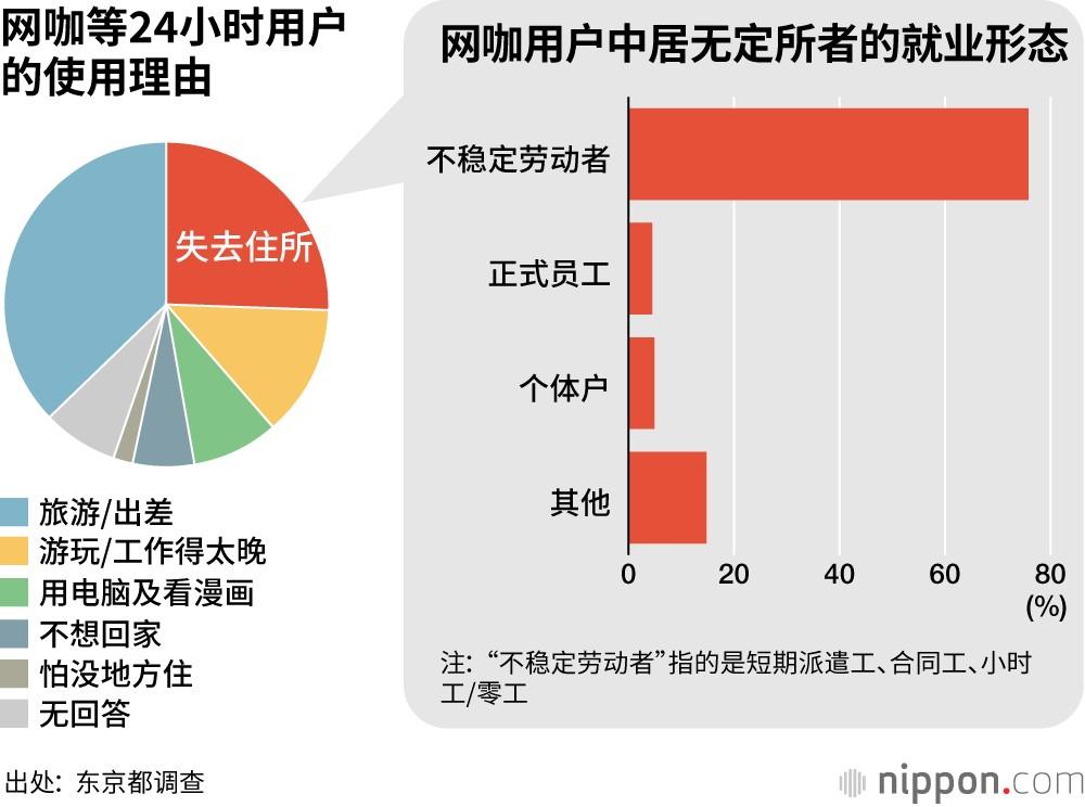京都 市 法人 市民 税